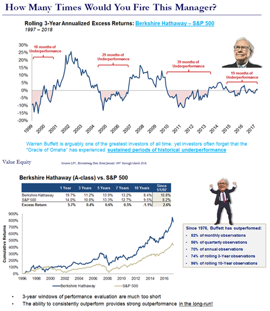 Berkshire Hathaway Performance.PNG
