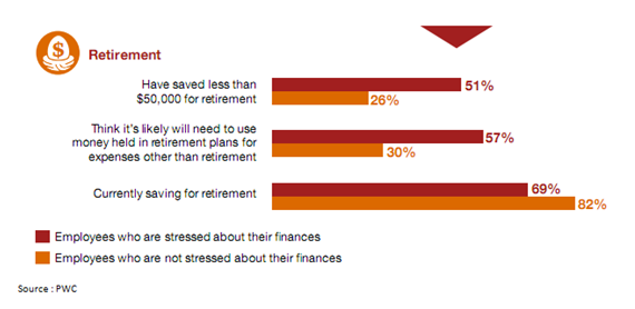 Employees' Perspectives about Retirement.PNG